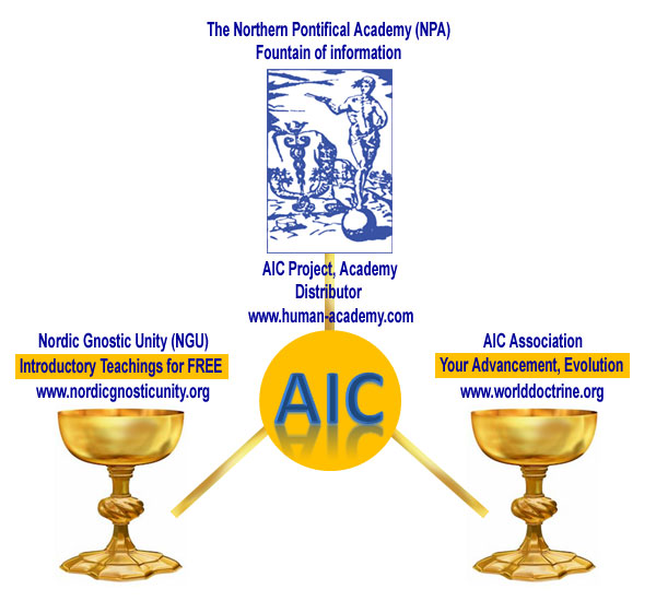 AIC structure
